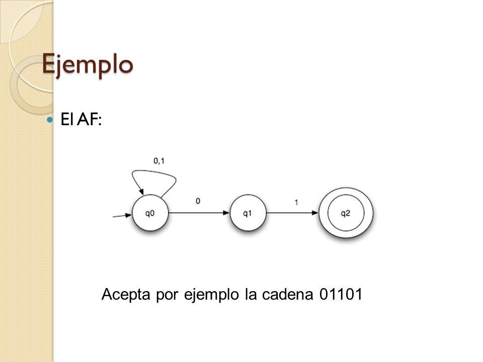 Ejemplo El AF: Acepta por ejemplo la cadena 01101