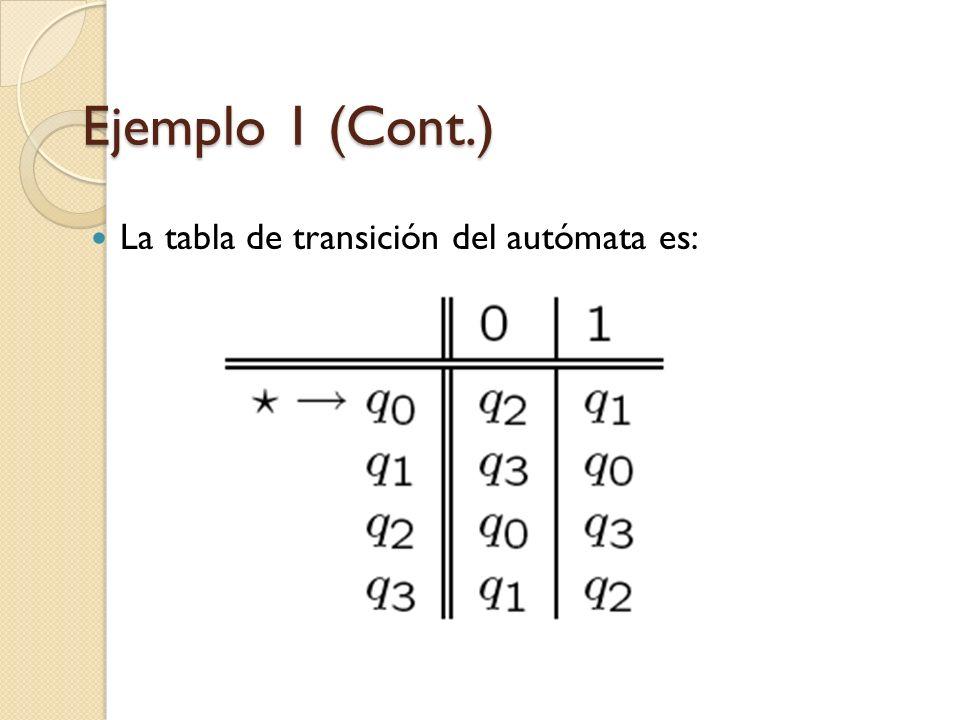 Ejemplo 1 (Cont.) La tabla de transición del autómata es: