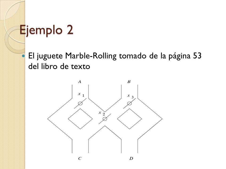 Ejemplo 2 El juguete Marble-Rolling tomado de la página 53 del libro de texto