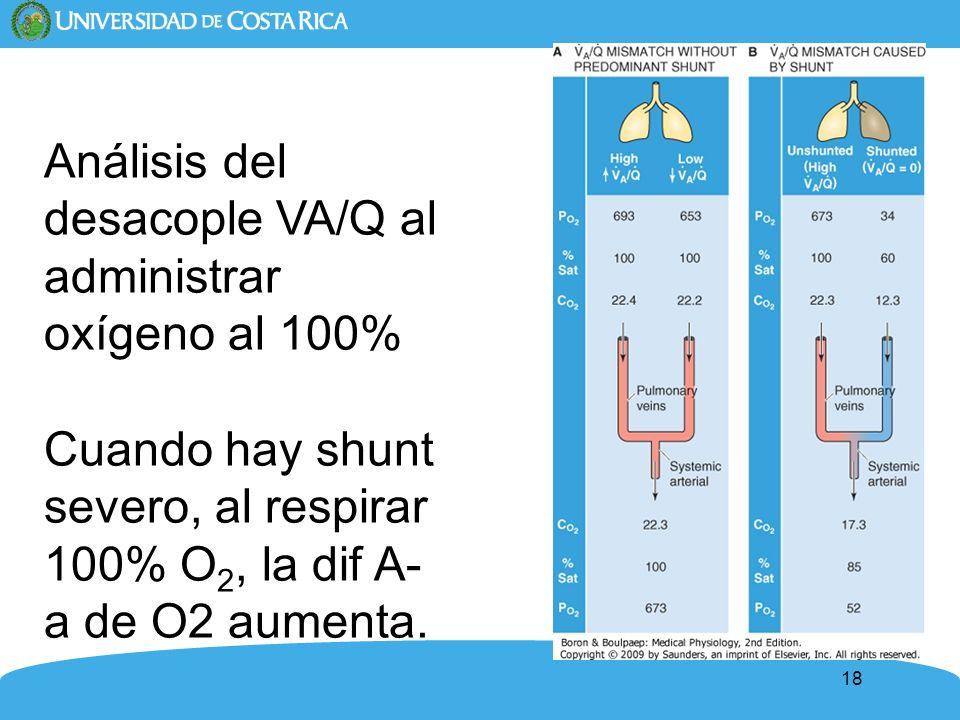 Análisis del desacople VA/Q al administrar oxígeno al 100%