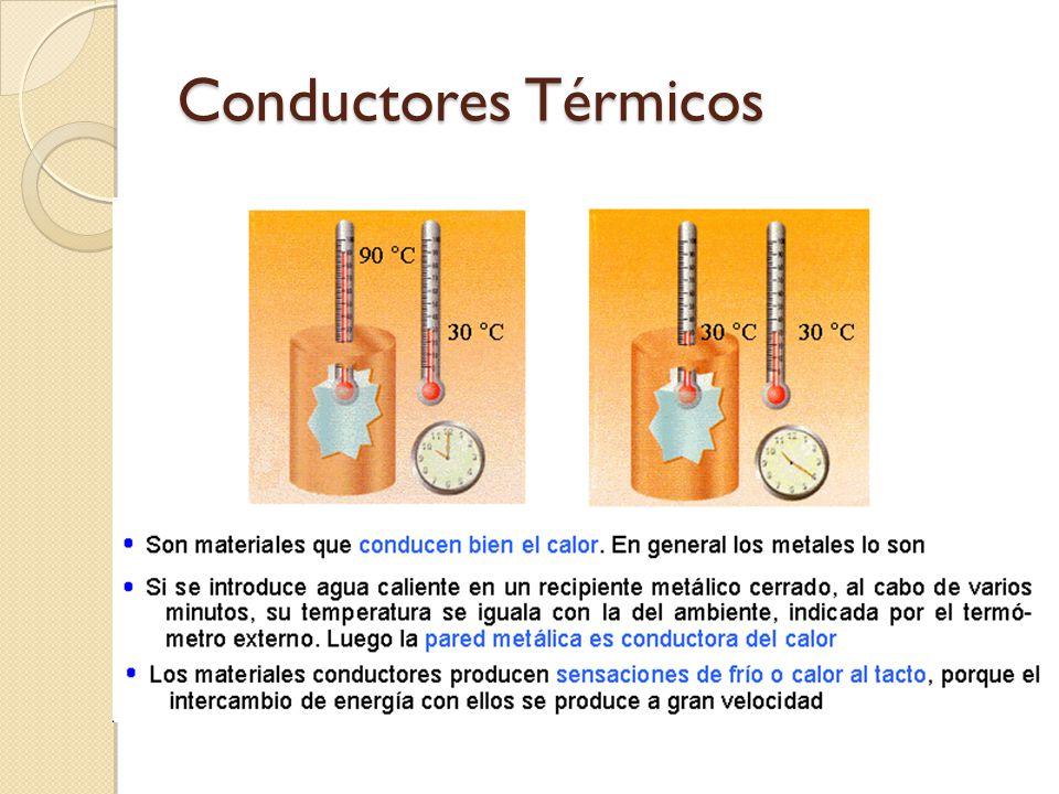 El calor y la temperatura ppt video online descargar - Que es un emisor termico ...