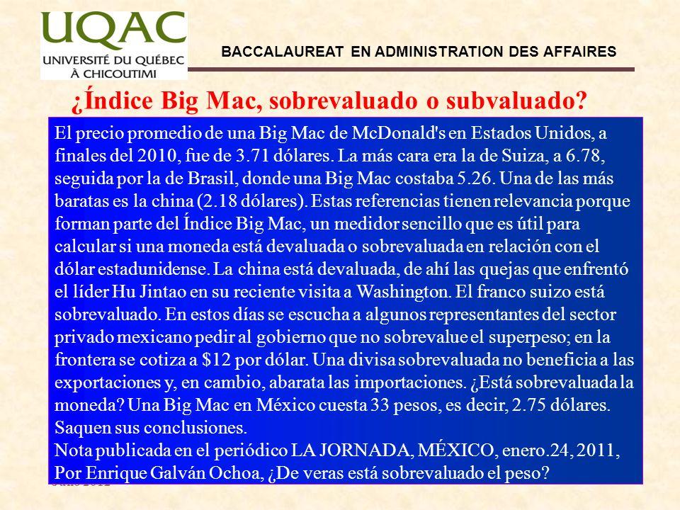 ¿Índice Big Mac, sobrevaluado o subvaluado