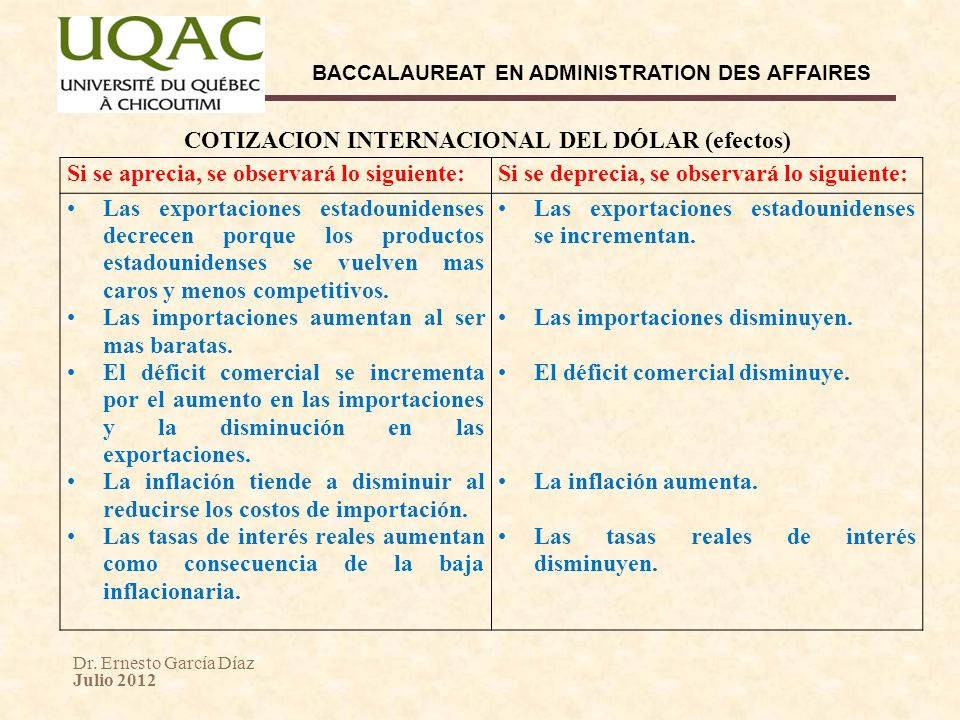 COTIZACION INTERNACIONAL DEL DÓLAR (efectos)