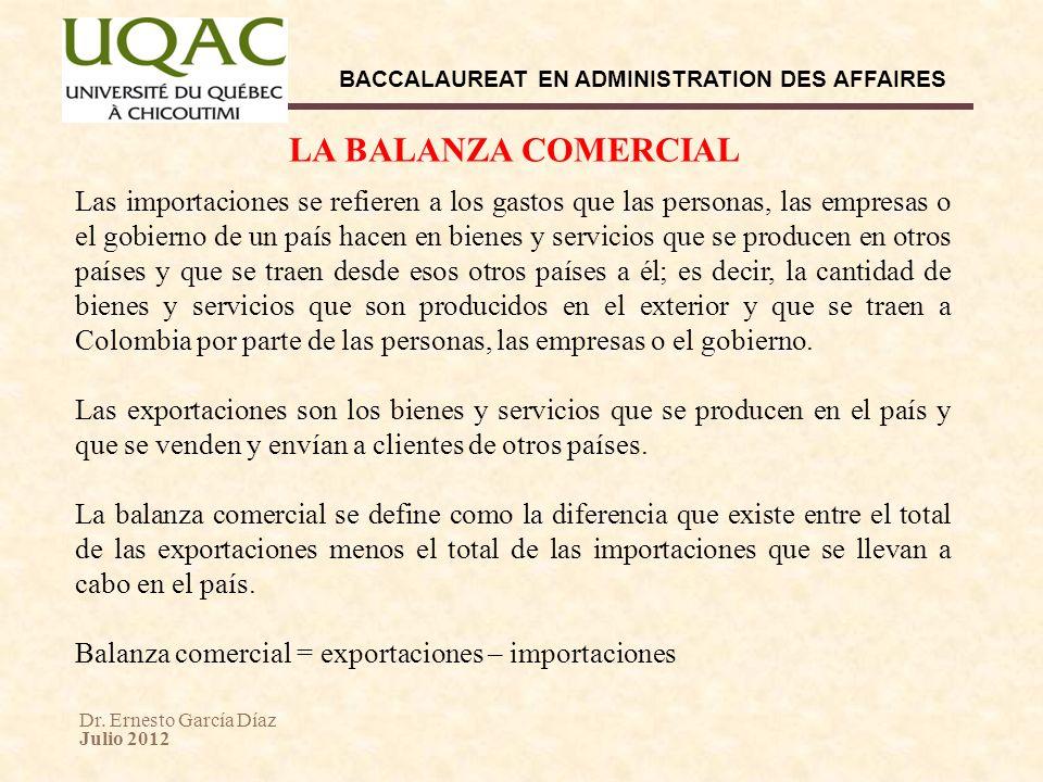 LA BALANZA COMERCIAL