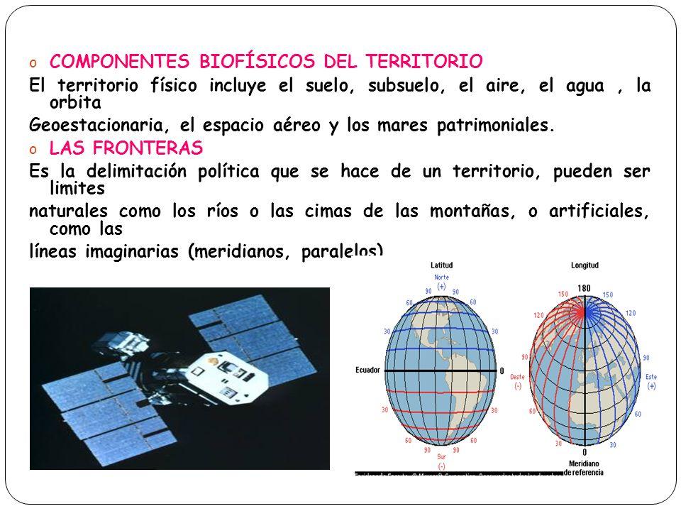 COMPONENTES BIOFÍSICOS DEL TERRITORIO
