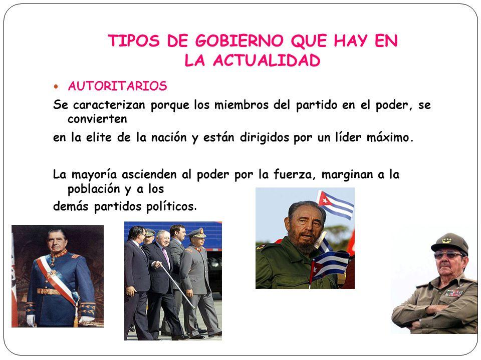 TIPOS DE GOBIERNO QUE HAY EN LA ACTUALIDAD