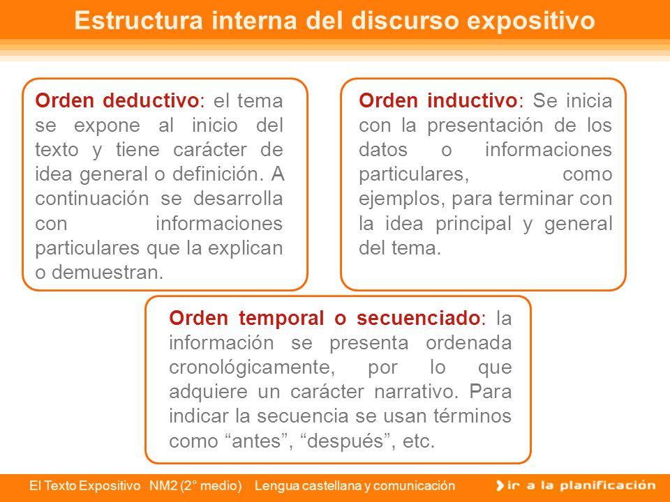 Estructura interna del discurso expositivo