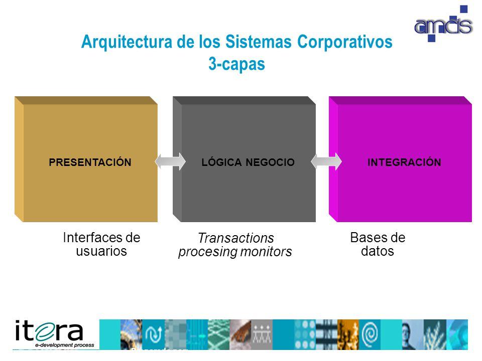Mejores pr cticas de desarrollo de software ppt descargar for Arquitectura de capas software