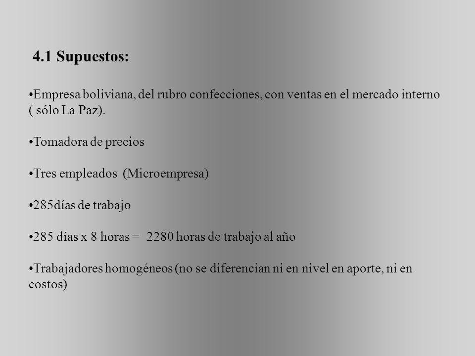 4.1 Supuestos: Empresa boliviana, del rubro confecciones, con ventas en el mercado interno ( sólo La Paz).