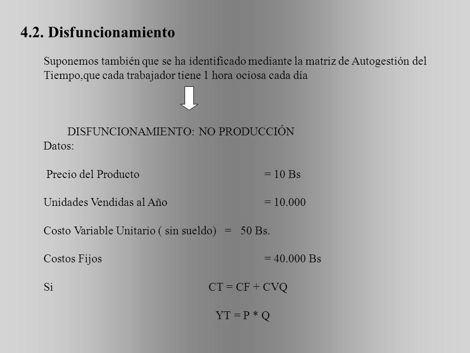 4.2. Disfuncionamiento Suponemos también que se ha identificado mediante la matriz de Autogestión del.