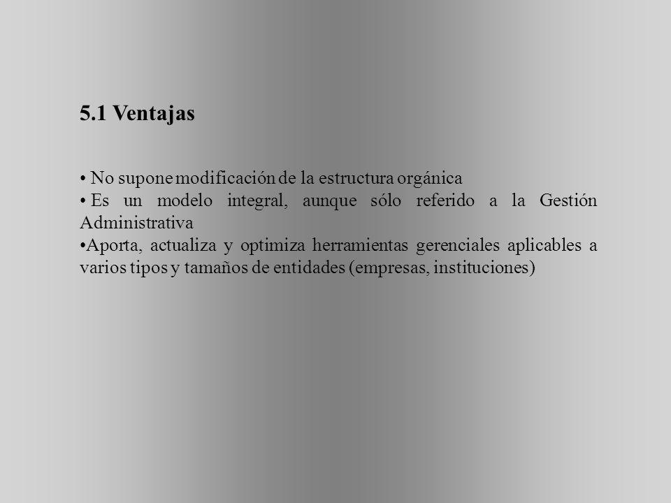5.1 Ventajas No supone modificación de la estructura orgánica