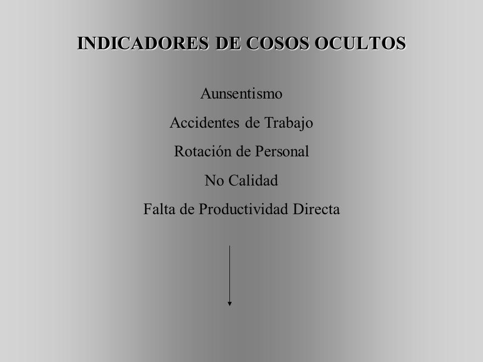 INDICADORES DE COSOS OCULTOS