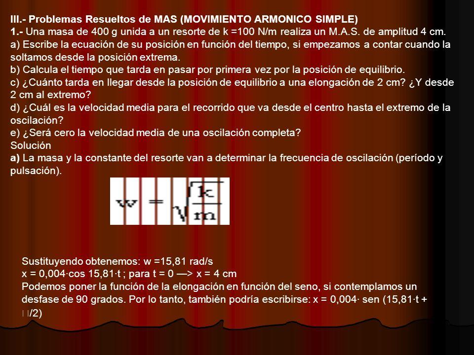 III.- Problemas Resueltos de MAS (MOVIMIENTO ARMONICO SIMPLE)