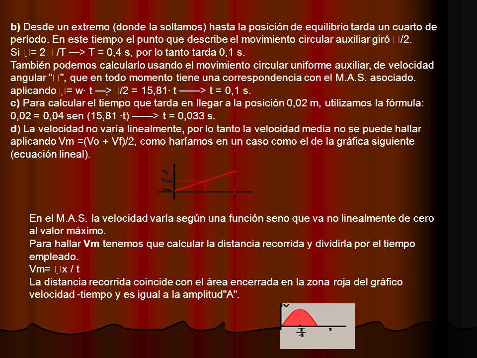 b) Desde un extremo (donde la soltamos) hasta la posición de equilibrio tarda un cuarto de período. En este tiempo el punto que describe el movimiento circular auxiliar giró /2.