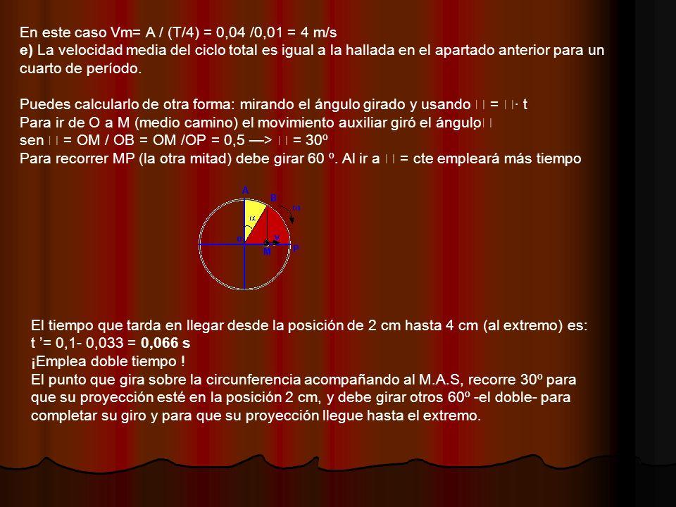 En este caso Vm= A / (T/4) = 0,04 /0,01 = 4 m/s