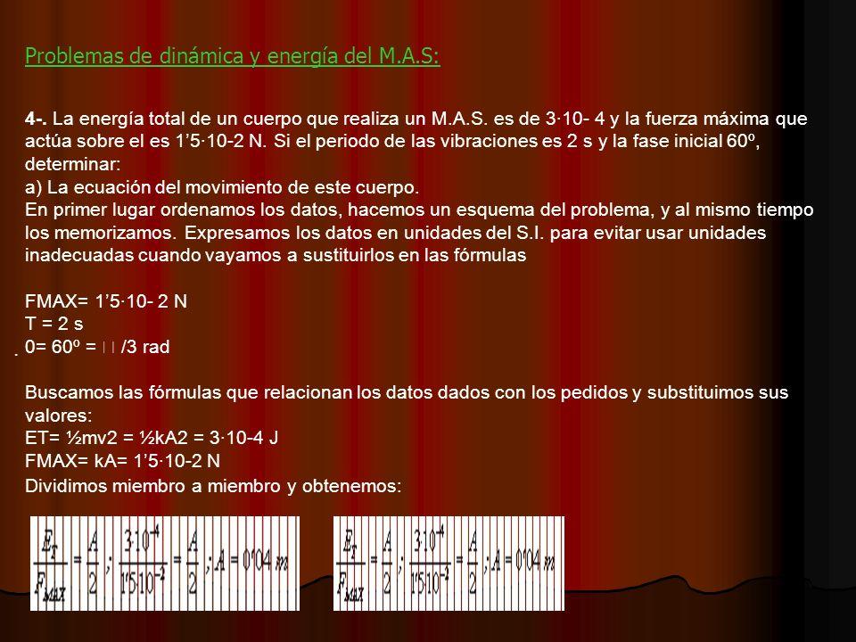 Problemas de dinámica y energía del M.A.S: