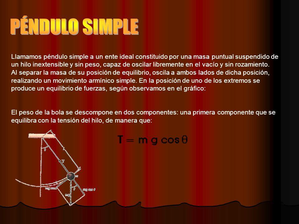 PÉNDULO SIMPLE