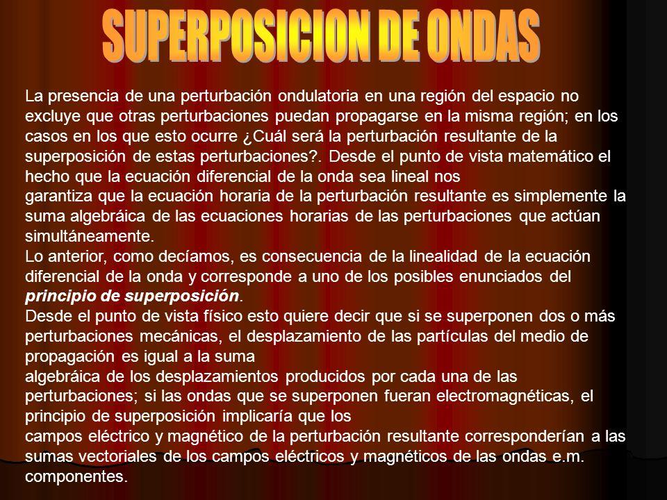 SUPERPOSICION DE ONDAS