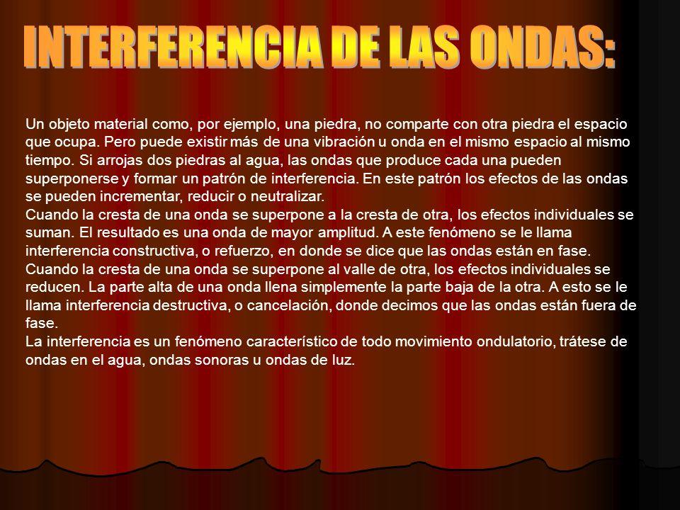 INTERFERENCIA DE LAS ONDAS: