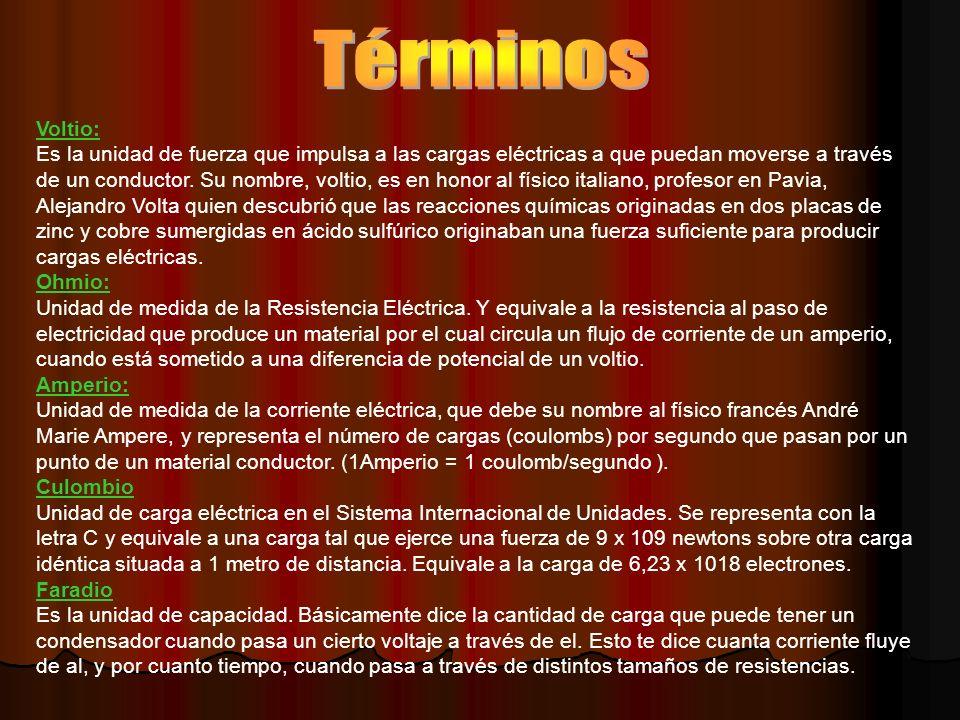 Términos Voltio: