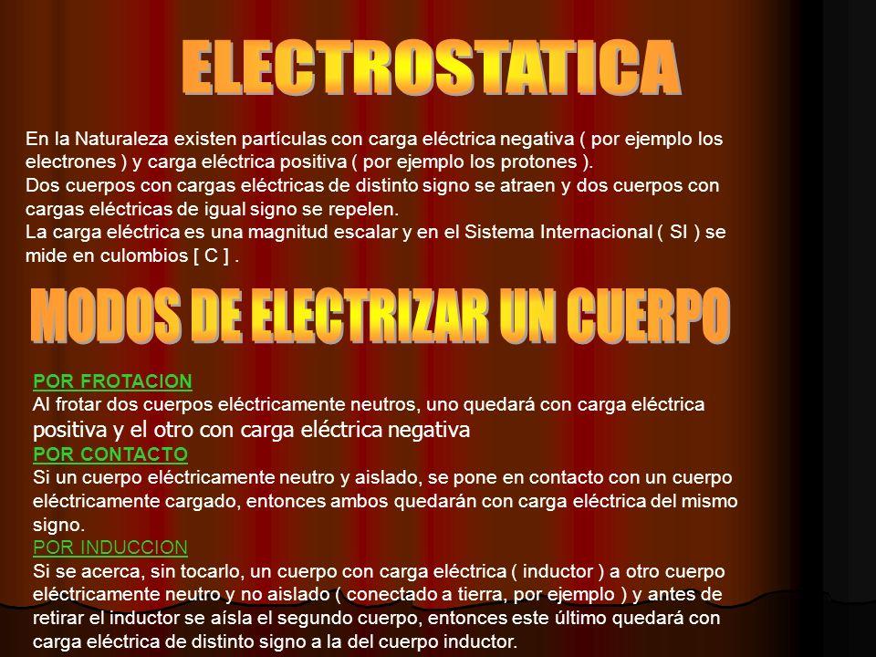 MODOS DE ELECTRIZAR UN CUERPO