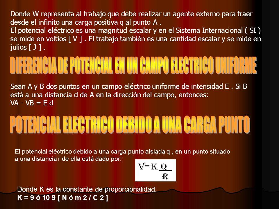DIFERENCIA DE POTENCIAL EN UN CAMPO ELECTRICO UNIFORME