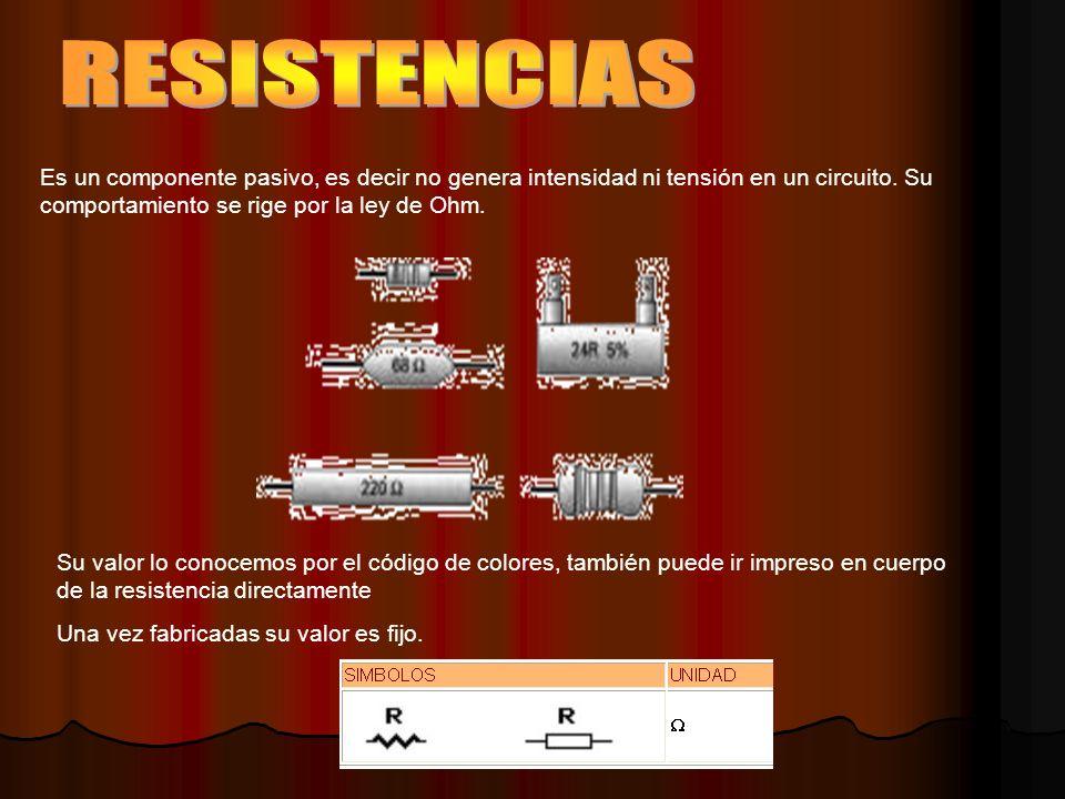 RESISTENCIAS Es un componente pasivo, es decir no genera intensidad ni tensión en un circuito. Su comportamiento se rige por la ley de Ohm.