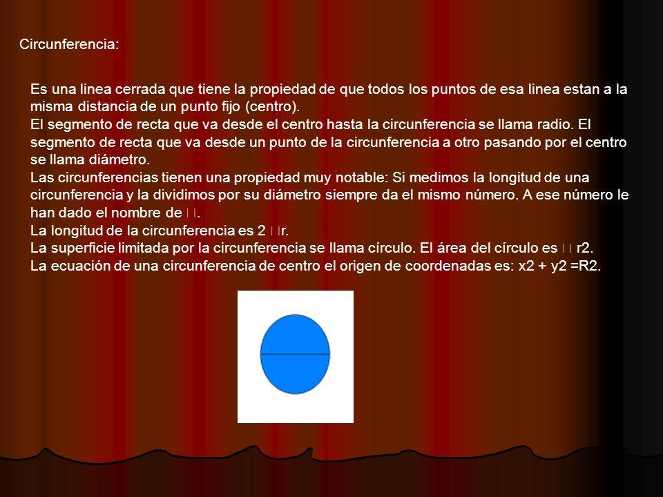 Circunferencia: