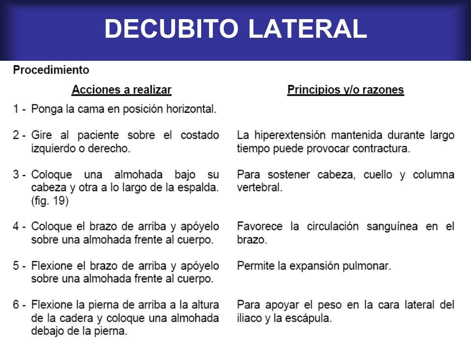 DECUBITO LATERAL