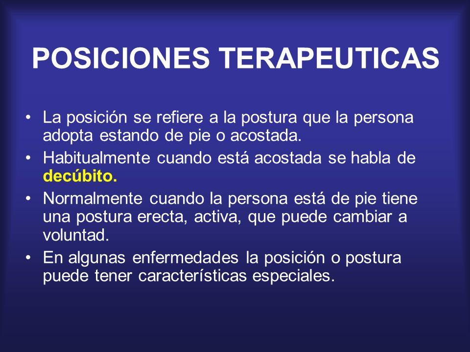 POSICIONES TERAPEUTICAS