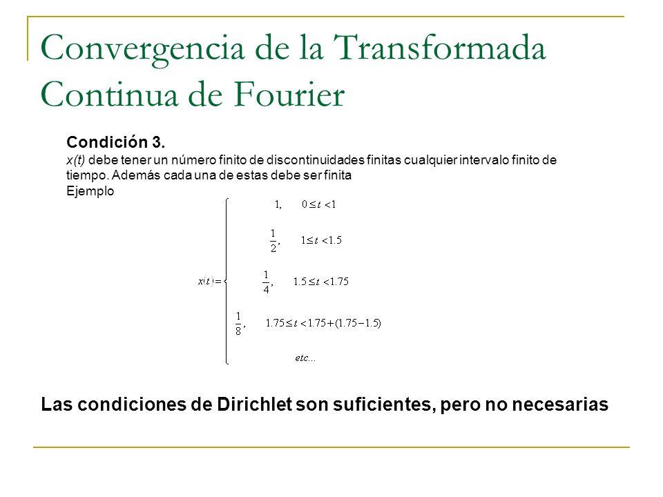 Convergencia de la Transformada Continua de Fourier