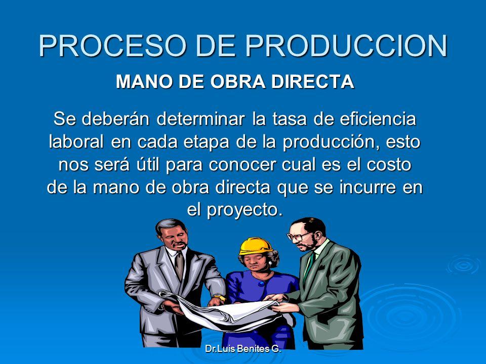 PROCESO DE PRODUCCION MANO DE OBRA DIRECTA