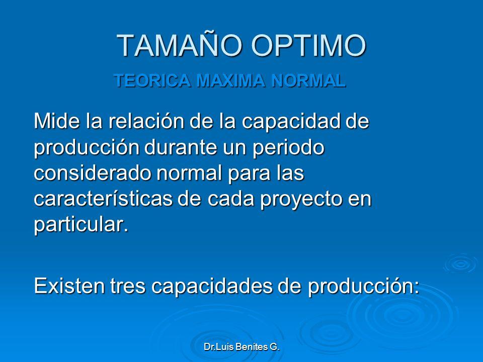 TAMAÑO OPTIMO TEORICA MAXIMA NORMAL.