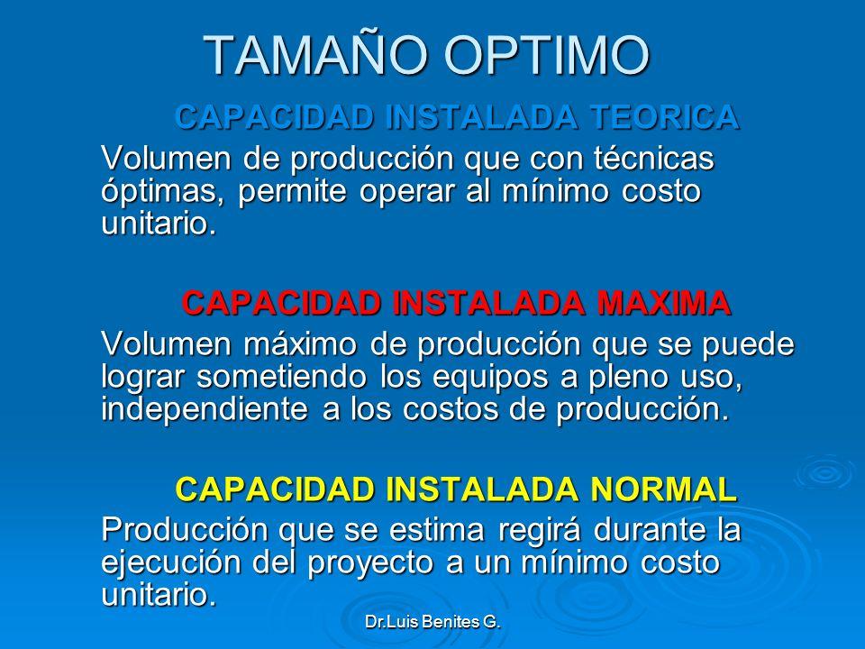 TAMAÑO OPTIMO CAPACIDAD INSTALADA TEORICA