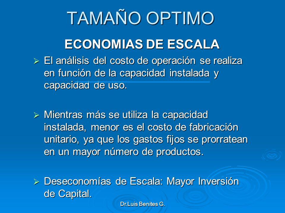 TAMAÑO OPTIMO ECONOMIAS DE ESCALA