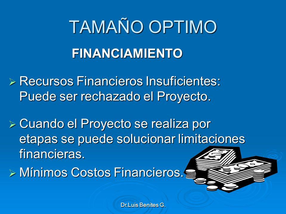 TAMAÑO OPTIMO FINANCIAMIENTO