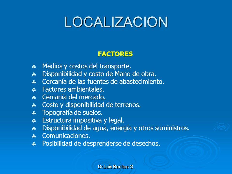 LOCALIZACION FACTORES Medios y costos del transporte.