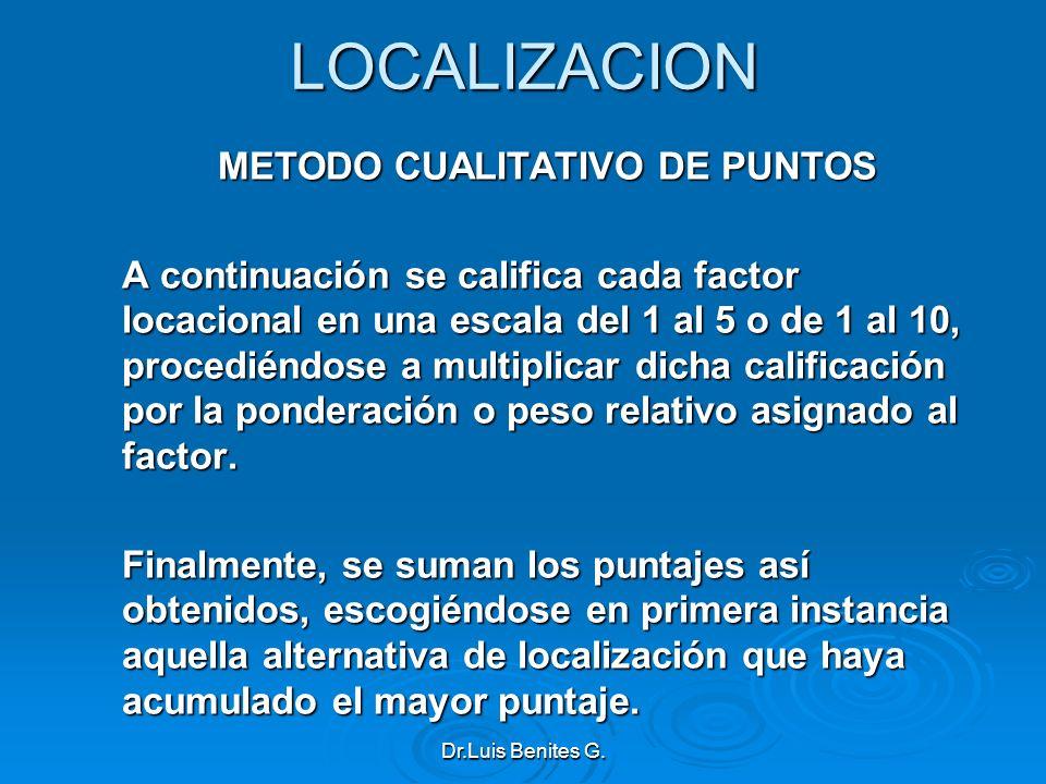 METODO CUALITATIVO DE PUNTOS
