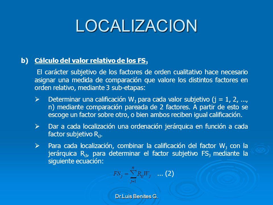 LOCALIZACION Cálculo del valor relativo de los FSJ