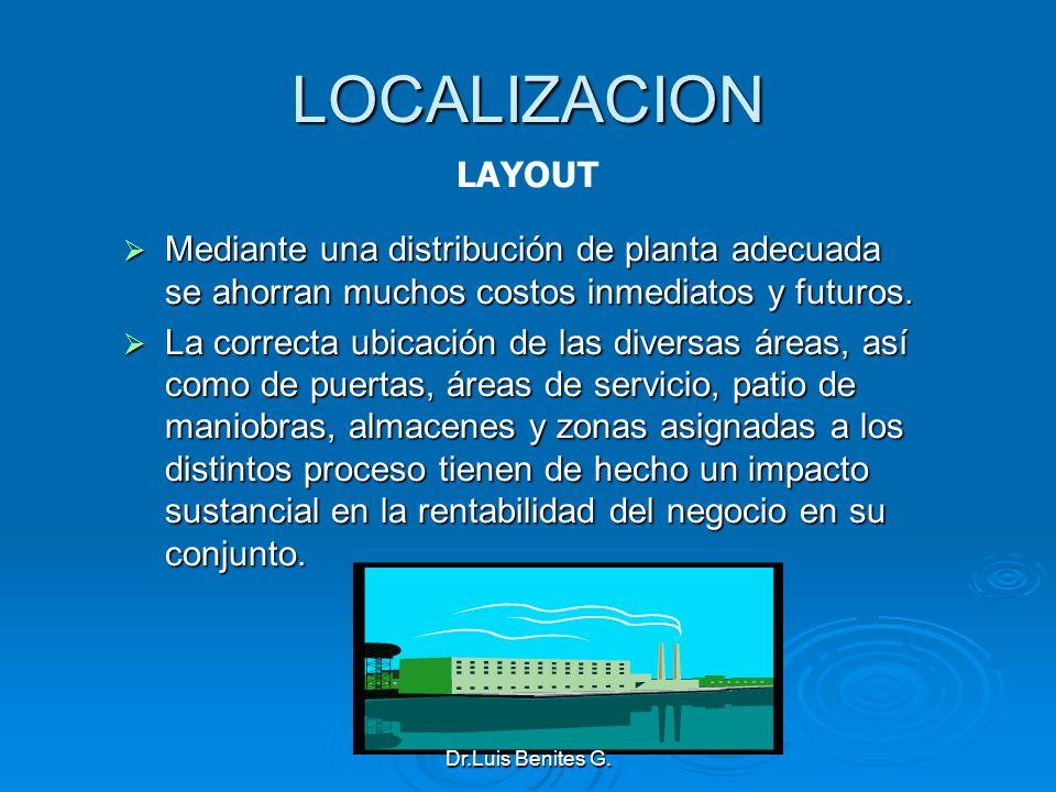 LOCALIZACION LAYOUT. Mediante una distribución de planta adecuada se ahorran muchos costos inmediatos y futuros.