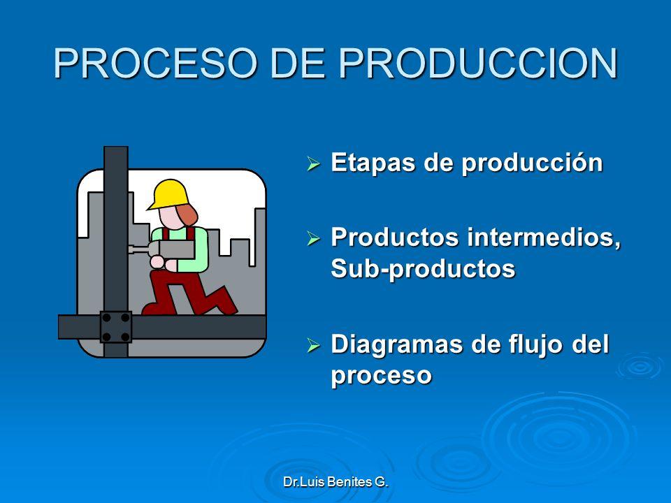 PROCESO DE PRODUCCION Etapas de producción