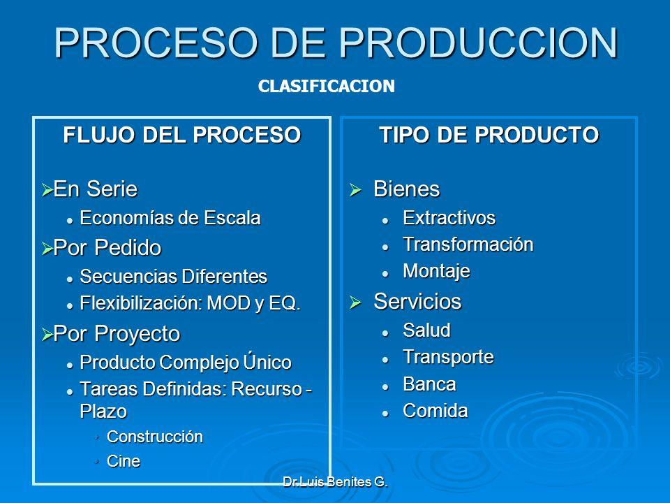PROCESO DE PRODUCCION FLUJO DEL PROCESO En Serie Por Pedido