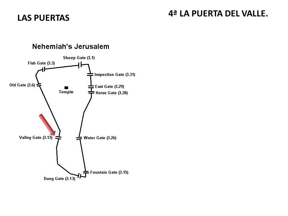 Las murallas y las puertas ppt video online descargar for Puerta 4 del jockey