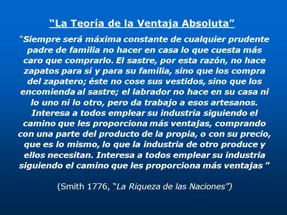 (Smith 1776, La Riqueza de las Naciones )