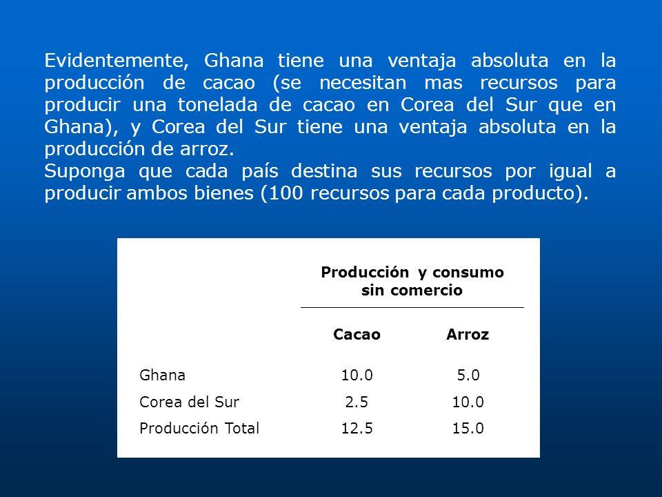 Producción y consumo sin comercio