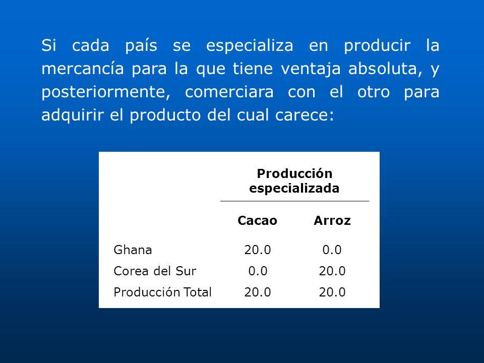 Producción especializada