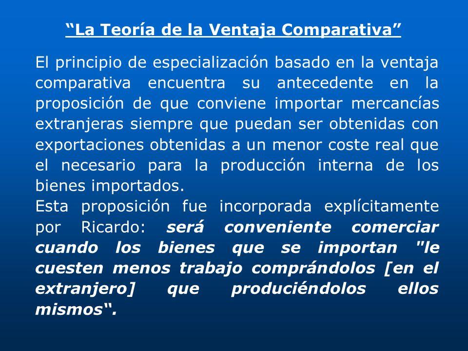 La Teoría de la Ventaja Comparativa