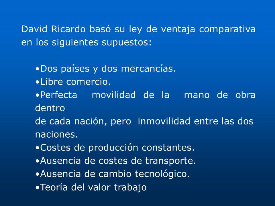 David Ricardo basó su ley de ventaja comparativa en los siguientes supuestos: