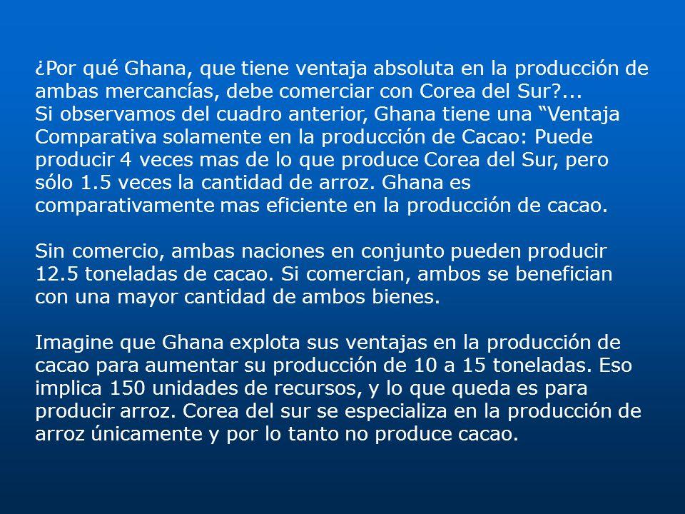 ¿Por qué Ghana, que tiene ventaja absoluta en la producción de ambas mercancías, debe comerciar con Corea del Sur ...