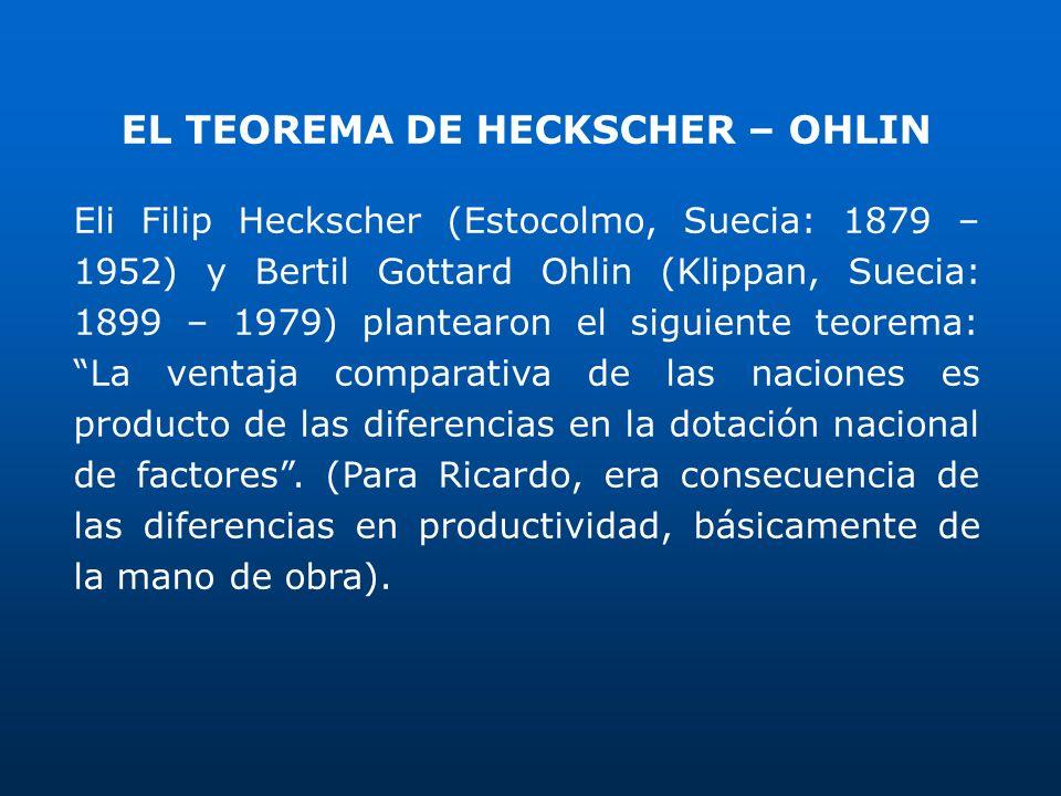 EL TEOREMA DE HECKSCHER – OHLIN